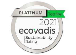 Silab Ecovadis 2021- -